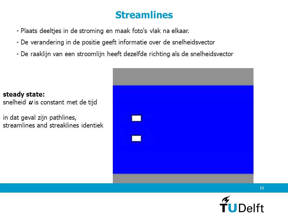 15 Streamlines - Plaats deeltjes in de stroming en maak foto's vlak na elkaar. - De verandering in de positie geeft informatie over de snelheidsvector