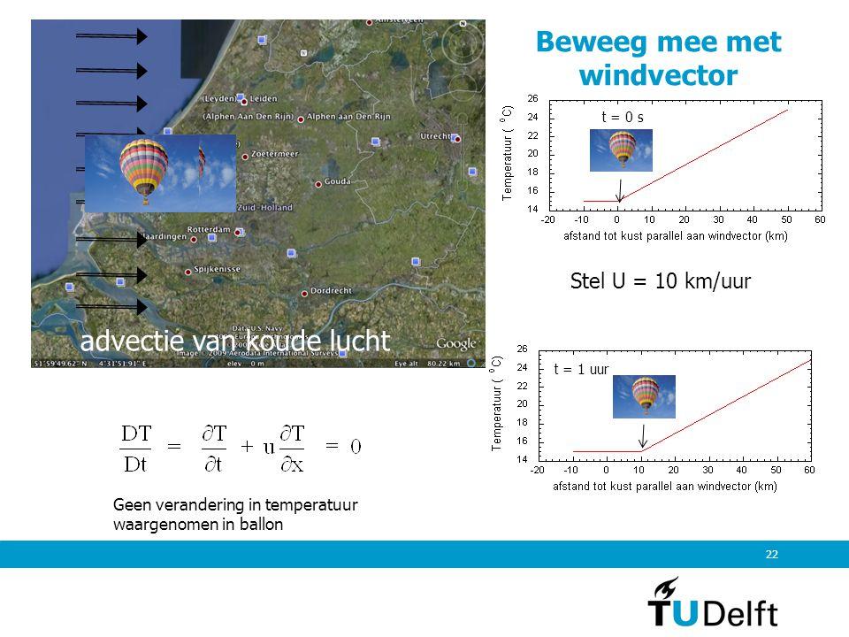 22 Beweeg mee met windvector Stel U = 10 km/uur t = 1 uur Geen verandering in temperatuur waargenomen in ballon t = 0 s advectie van koude lucht