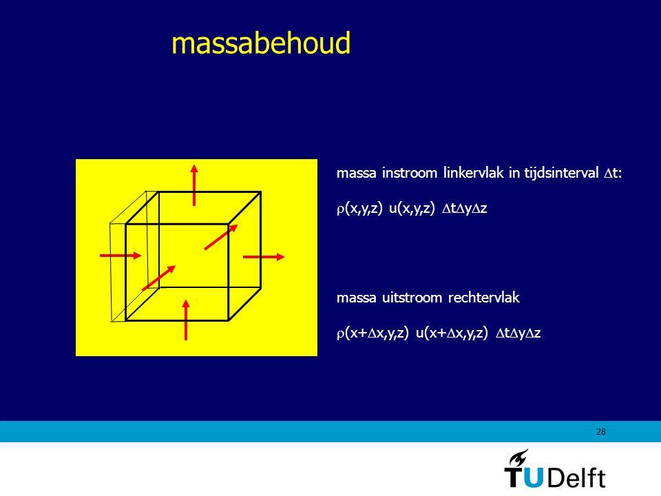 28 massabehoud massa instroom linkervlak in tijdsinterval  t:  (x,y,z) u(x,y,z)  t  y  z massa uitstroom rechtervlak  (x+  x,y,z) u(x+  x,y,z)