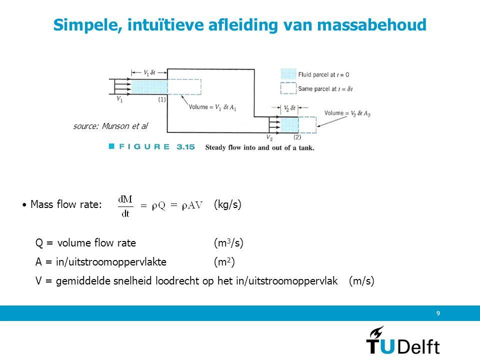 9 Simpele, intuïtieve afleiding van massabehoud Mass flow rate:(kg/s) Q = volume flow rate (m 3 /s) A = in/uitstroomoppervlakte (m 2 ) V = gemiddelde
