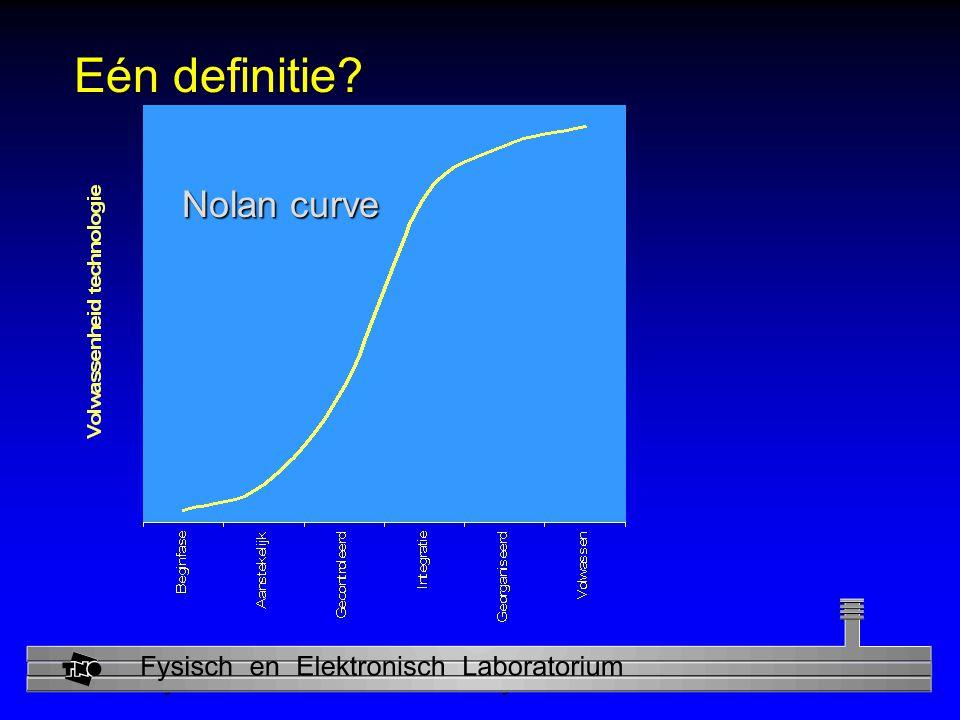 Physics and Electronics Laboratory Eén definitie? Nolan curve