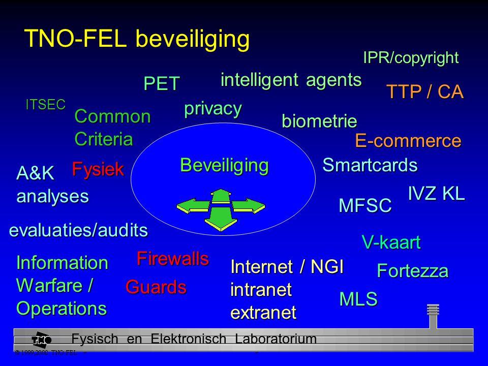 Physics and Electronics Laboratory Wig drijven...