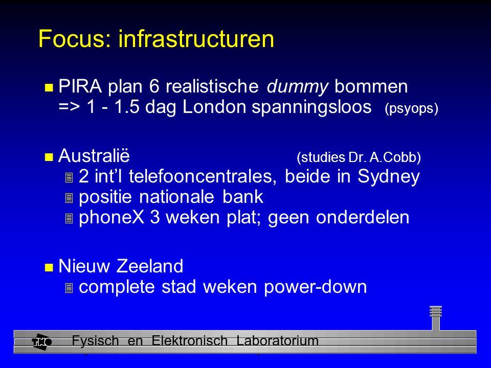 Physics and Electronics Laboratory Focus: infrastructuren n PIRA plan 6 realistische dummy bommen => 1 - 1.5 dag London spanningsloos (psyops) n Australië (studies Dr.