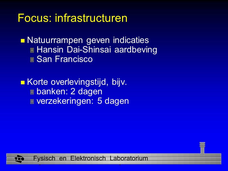 Physics and Electronics Laboratory Focus: infrastructuren n Natuurrampen geven indicaties 3 Hansin Dai-Shinsai aardbeving 3 San Francisco n Korte overlevingstijd, bijv.