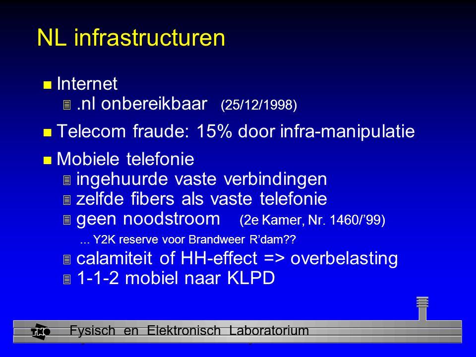 Physics and Electronics Laboratory NL infrastructuren n Internet 3.nl onbereikbaar (25/12/1998) n Telecom fraude: 15% door infra-manipulatie n Mobiele telefonie 3 ingehuurde vaste verbindingen 3 zelfde fibers als vaste telefonie 3 geen noodstroom (2e Kamer, Nr.