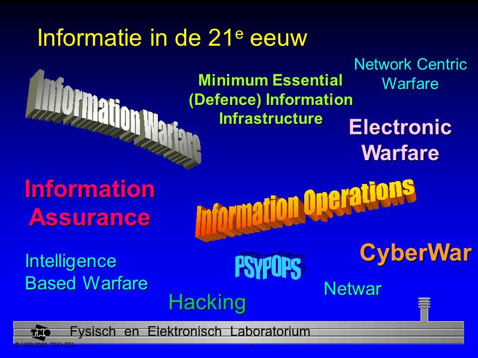 Physics and Electronics Laboratory Informatie in de 21 e eeuw Electronic Warfare Information Assurance Minimum Essential (Defence) Information Infrastructure Hacking Intelligence Based Warfare CyberWar Netwar Network Centric Warfare
