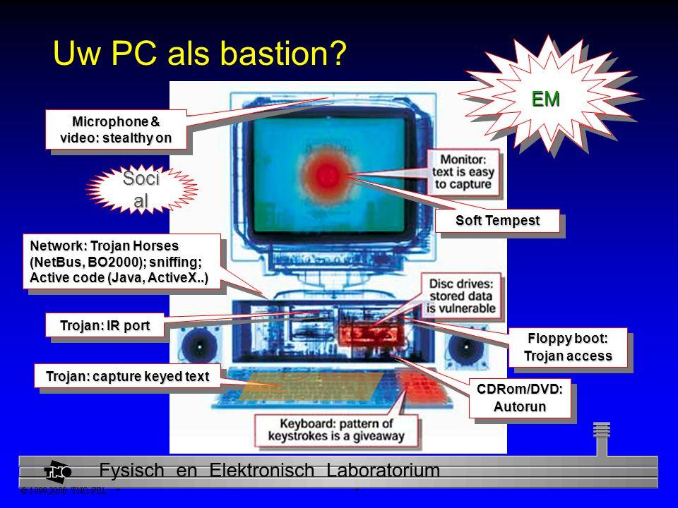 Physics and Electronics Laboratory Uw PC als bastion.