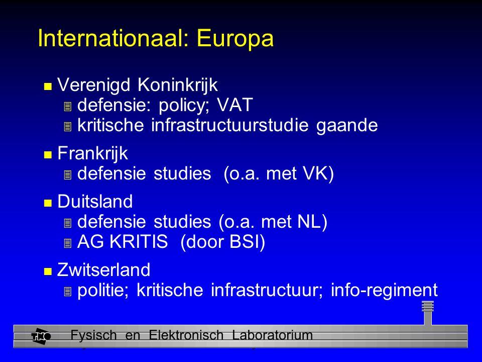 Physics and Electronics Laboratory Internationaal: Europa n Verenigd Koninkrijk 3 defensie: policy; VAT 3 kritische infrastructuurstudie gaande n Frankrijk 3 defensie studies (o.a.