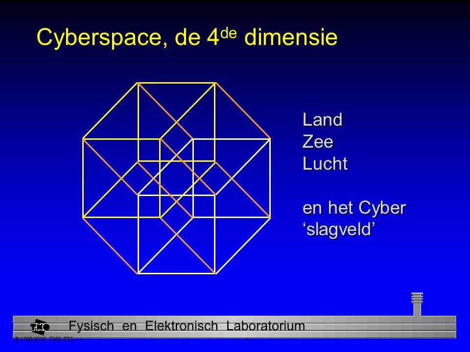 Physics and Electronics Laboratory Focus: infrastructuren n Brazilië 3 laadcapaciteit haven 33% n USA 3 Golfoorlog: 90% mil.communicatie via AT&T, civiele satellieten....