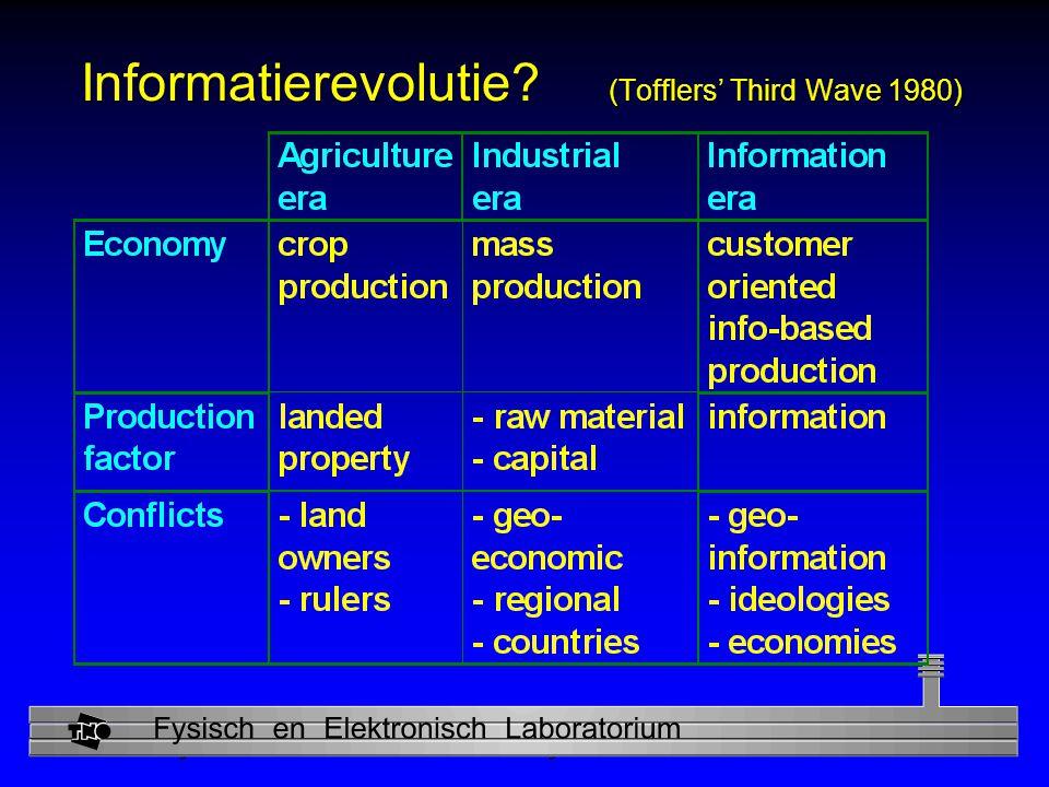 Physics and Electronics Laboratory Information Warfare n Klassiekers (t/m 1996) 3 The Third Wave (1980) en War and Anti-War (1993), Alvin and Heidi Toffler 3 Cyberwar is coming (1993), Arquilla & Ronfeldt 3 What is Information Warfare.