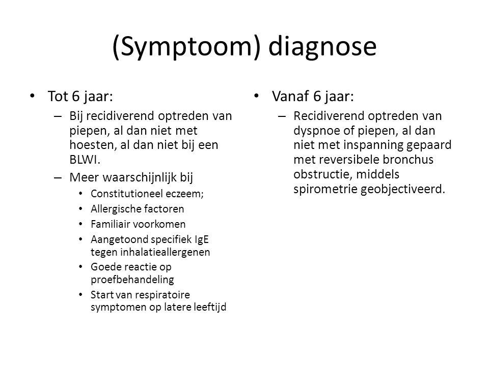 (Symptoom) diagnose Tot 6 jaar: – Bij recidiverend optreden van piepen, al dan niet met hoesten, al dan niet bij een BLWI. – Meer waarschijnlijk bij C