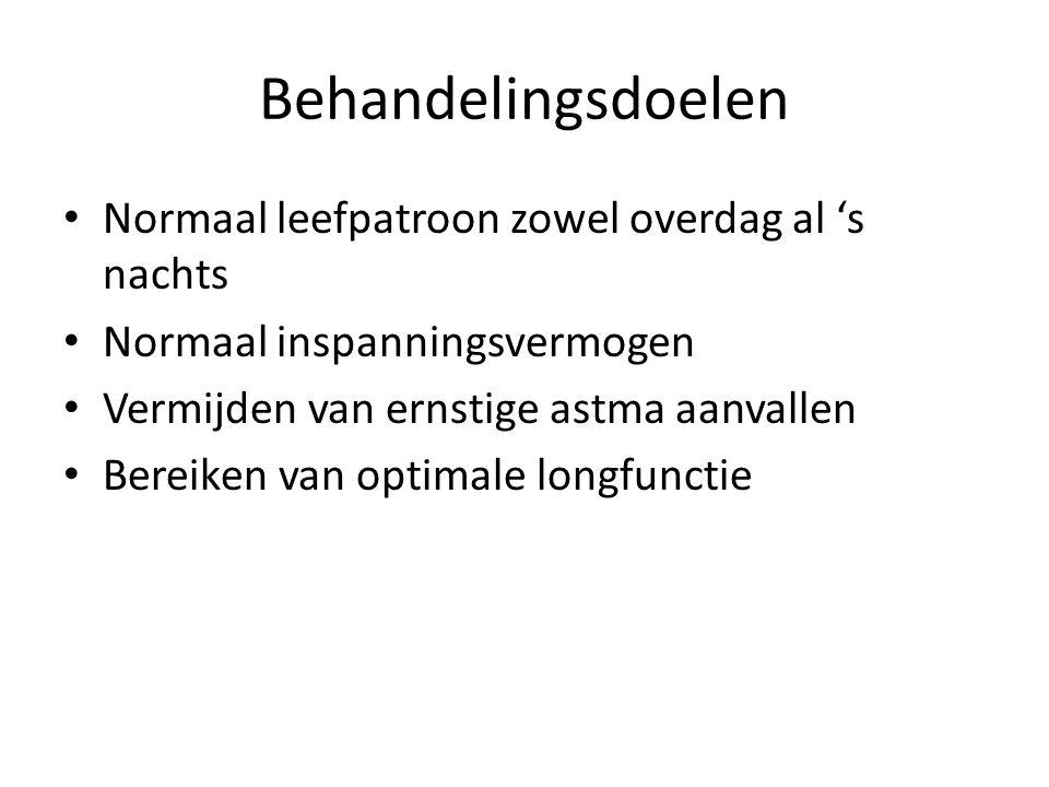 Behandelingsdoelen Normaal leefpatroon zowel overdag al 's nachts Normaal inspanningsvermogen Vermijden van ernstige astma aanvallen Bereiken van opti