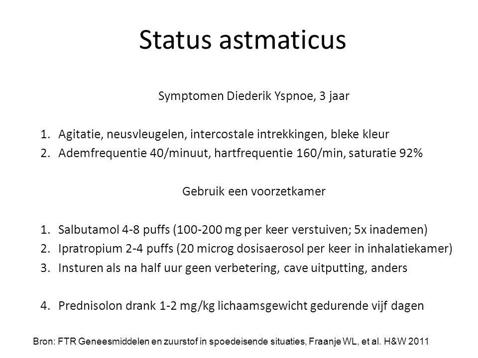 Status astmaticus Symptomen Diederik Yspnoe, 3 jaar 1.Agitatie, neusvleugelen, intercostale intrekkingen, bleke kleur 2.Ademfrequentie 40/minuut, hart