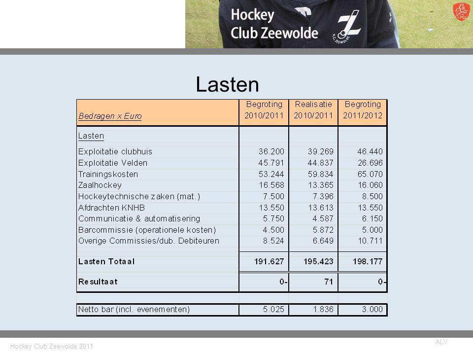 Hockey Club Zeewolde 2011 ALV Lasten
