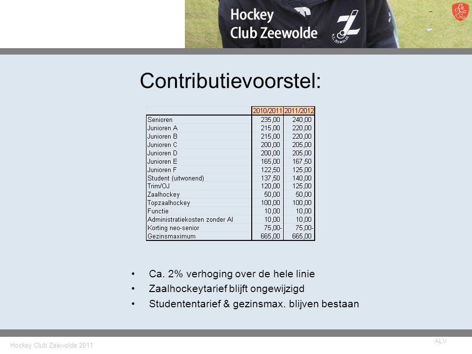 Hockey Club Zeewolde 2011 ALV Contributievoorstel: Ca. 2% verhoging over de hele linie Zaalhockeytarief blijft ongewijzigd Studententarief & gezinsmax