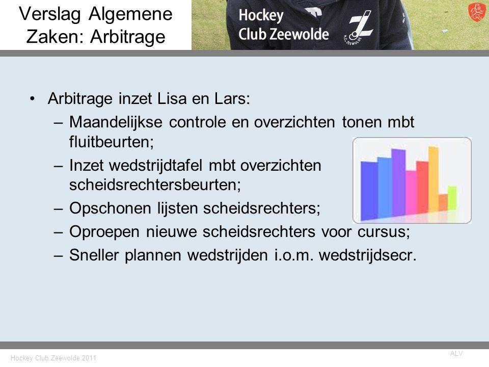 Hockey Club Zeewolde 2011 ALV Verslag Algemene Zaken: Arbitrage Arbitrage inzet Lisa en Lars: –Maandelijkse controle en overzichten tonen mbt fluitbeu
