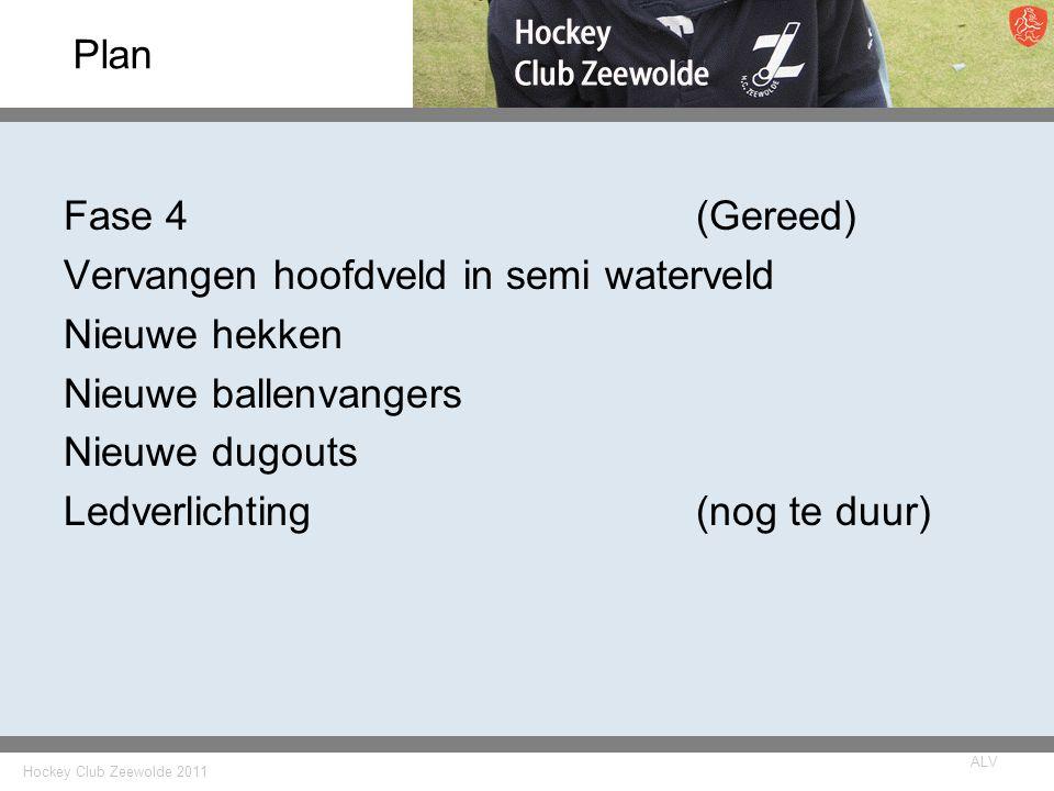 Hockey Club Zeewolde 2011 ALV Plan Fase 4 (Gereed) Vervangen hoofdveld in semi waterveld Nieuwe hekken Nieuwe ballenvangers Nieuwe dugouts Ledverlichting (nog te duur)