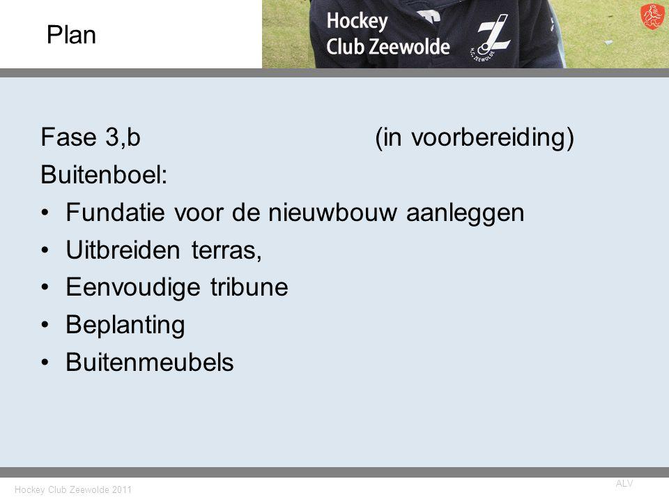 Hockey Club Zeewolde 2011 ALV Plan Fase 3,b(in voorbereiding) Buitenboel: Fundatie voor de nieuwbouw aanleggen Uitbreiden terras, Eenvoudige tribune Beplanting Buitenmeubels