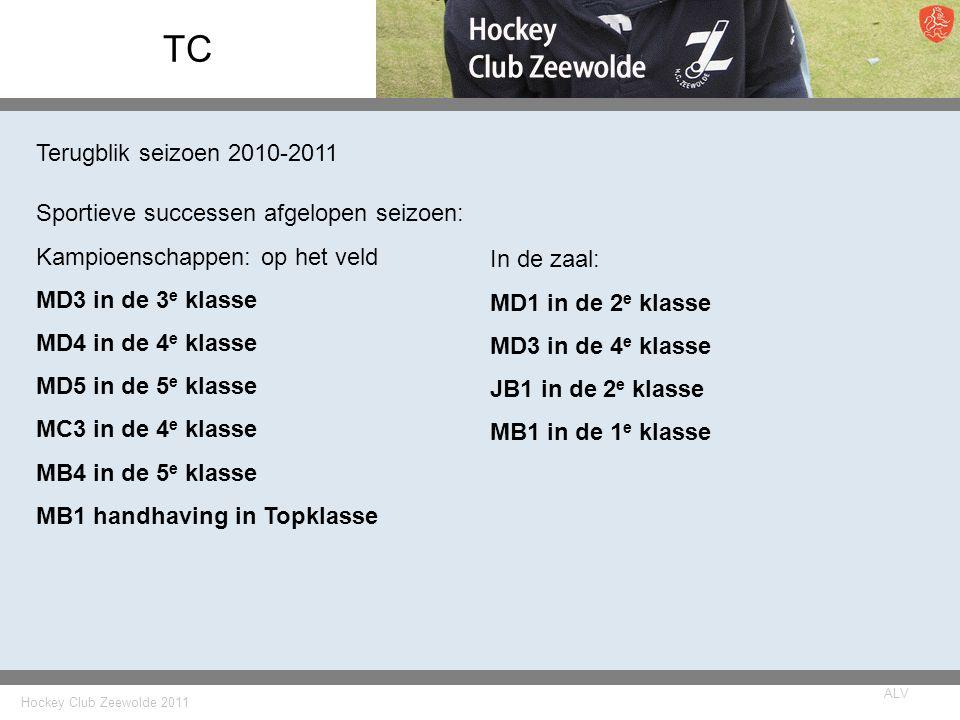 Hockey Club Zeewolde 2011 ALV TC Terugblik seizoen 2010-2011 Sportieve successen afgelopen seizoen: Kampioenschappen: op het veld MD3 in de 3 e klasse MD4 in de 4 e klasse MD5 in de 5 e klasse MC3 in de 4 e klasse MB4 in de 5 e klasse MB1 handhaving in Topklasse In de zaal: MD1 in de 2 e klasse MD3 in de 4 e klasse JB1 in de 2 e klasse MB1 in de 1 e klasse