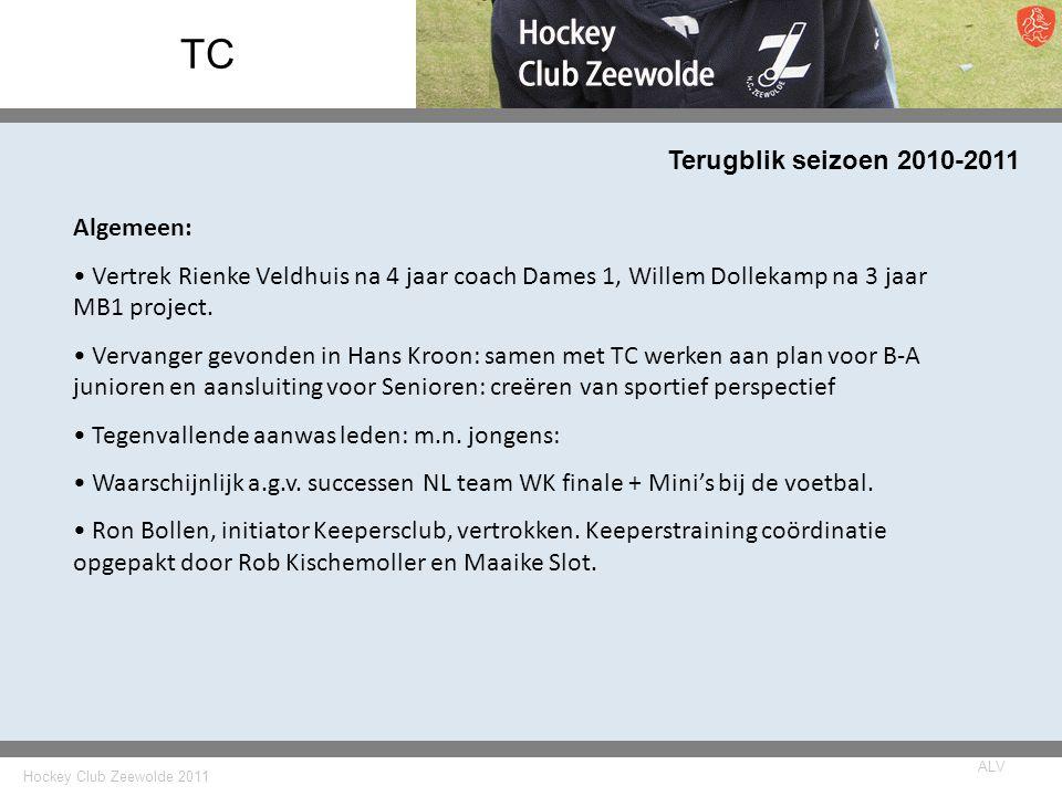 Hockey Club Zeewolde 2011 ALV TC Terugblik seizoen 2010-2011 Algemeen: Vertrek Rienke Veldhuis na 4 jaar coach Dames 1, Willem Dollekamp na 3 jaar MB1 project.