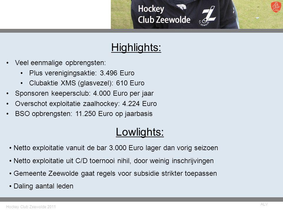 Hockey Club Zeewolde 2011 ALV Highlights: Veel eenmalige opbrengsten: Plus verenigingsaktie: 3.496 Euro Clubaktie XMS (glasvezel): 610 Euro Sponsoren keepersclub: 4.000 Euro per jaar Overschot exploitatie zaalhockey: 4.224 Euro BSO opbrengsten: 11.250 Euro op jaarbasis Lowlights: Netto exploitatie vanuit de bar 3.000 Euro lager dan vorig seizoen Netto exploitatie uit C/D toernooi nihil, door weinig inschrijvingen Gemeente Zeewolde gaat regels voor subsidie strikter toepassen Daling aantal leden