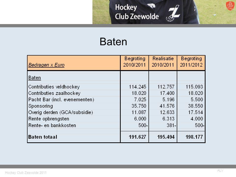 Hockey Club Zeewolde 2011 ALV Baten