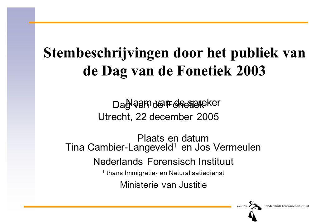 Naam van de spreker Plaats en datum Stembeschrijvingen door het publiek van de Dag van de Fonetiek 2003 Tina Cambier-Langeveld 1 en Jos Vermeulen Nede