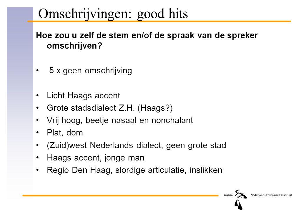 Omschrijvingen: good hits Hoe zou u zelf de stem en/of de spraak van de spreker omschrijven? 5 x geen omschrijving Licht Haags accent Grote stadsdiale