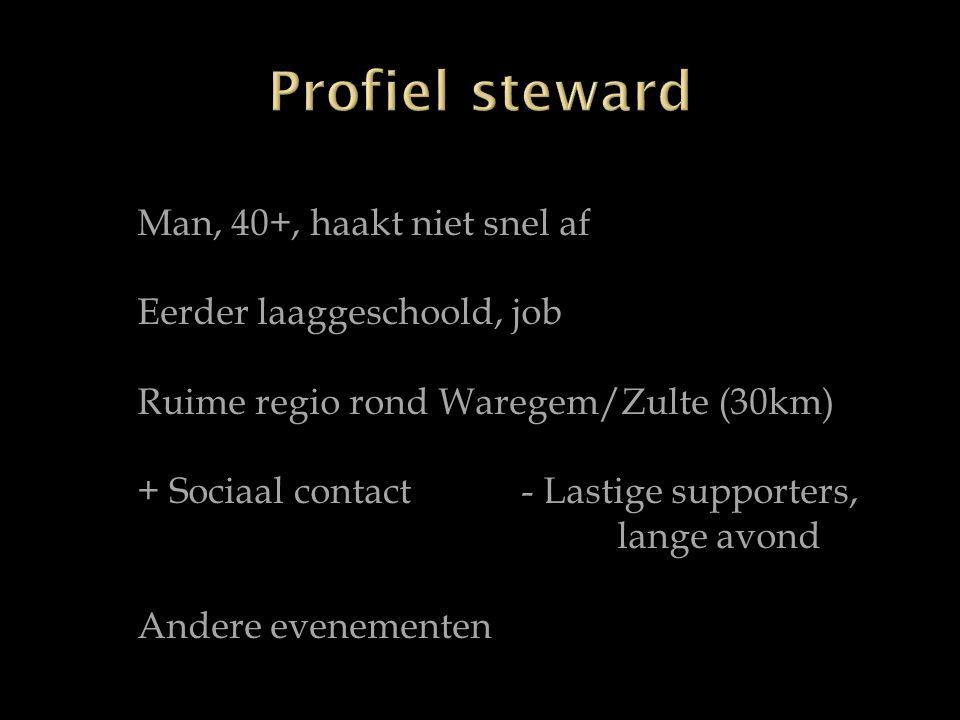 Man, 40+, haakt niet snel af Eerder laaggeschoold, job Ruime regio rond Waregem/Zulte (30km) + Sociaal contact- Lastige supporters, lange avond Andere evenementen