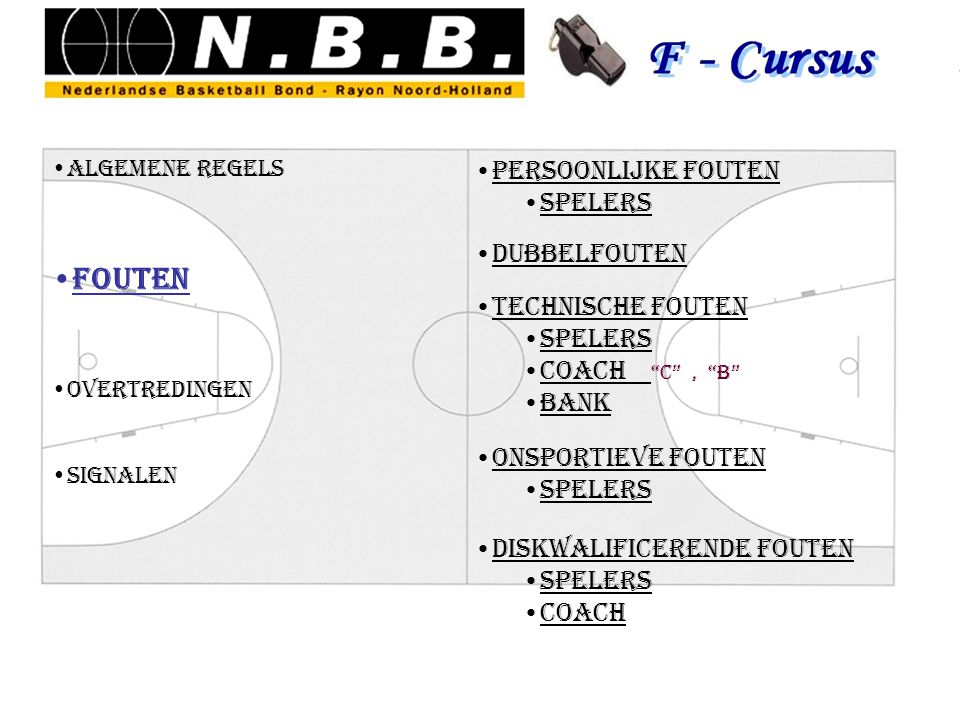 "algemene regels fouten overtredingen signalen persoonlijke fouten spelers dubbelfouten technische fouten spelers coach ""c"", ""b"" bank onsportieve foute"