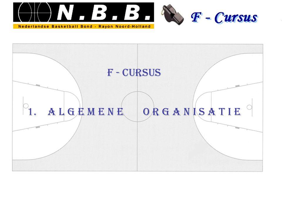 handelingen voor de wedstrijd (taak van de scorer) wedstrijdformulier: namen en nummers van de stratende spelers en vervangers bijhouden.