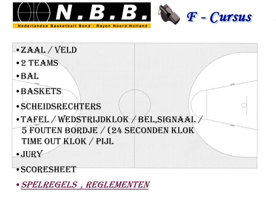 Zaal / veld spelregels, reglementen 2 teams bal baskets scheidsrechters tafel / wedstrijdklok / bel,signaal / 5 fouten bordje / (24 seconden klok time