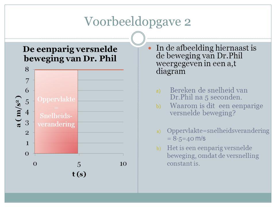 Voorbeeldopgave 2 In de afbeelding hiernaast is de beweging van Dr.Phil weergegeven in een a,t diagram a) Bereken de snelheid van Dr.Phil na 5 seconde