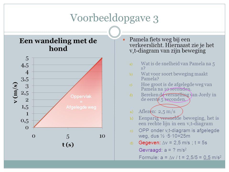 Voorbeeldopgave 3 Pamela fiets weg bij een verkeerslicht. Hiernaast zie je het v,t-diagram van zijn beweging a) Wat is de snelheid van Pamela na 5 s?