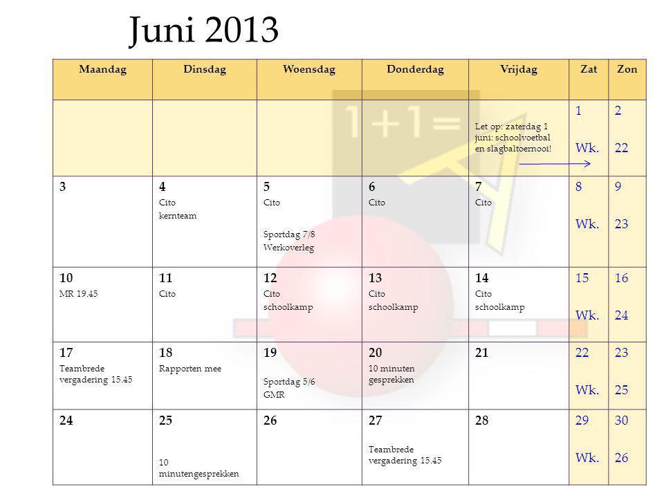 Juni 2013 MaandagDinsdagWoensdagDonderdagVrijdagZatZon Let op: zaterdag 1 juni: schoolvoetbal en slagbaltoernooi.