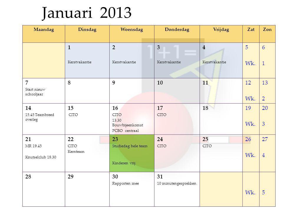 Januari 2013 MaandagDinsdagWoensdagDonderdagVrijdagZatZon 1 Kerstvakantie 2 Kerstvakantie 3 Kerstvakantie 4 Kerstvakantie 5 Wk.