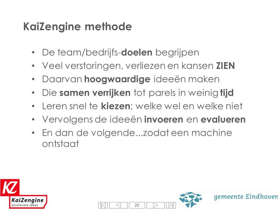 20 KaiZengine methode De team/bedrijfs- doelen begrijpen Veel verstoringen, verliezen en kansen ZIEN Daarvan hoogwaardige ideeën maken Die samen verri