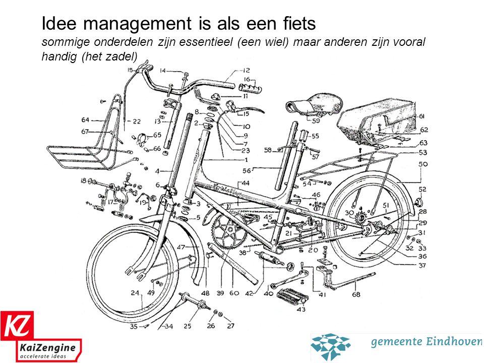 42 Idee management is als een fiets sommige onderdelen zijn essentieel (een wiel) maar anderen zijn vooral handig (het zadel)