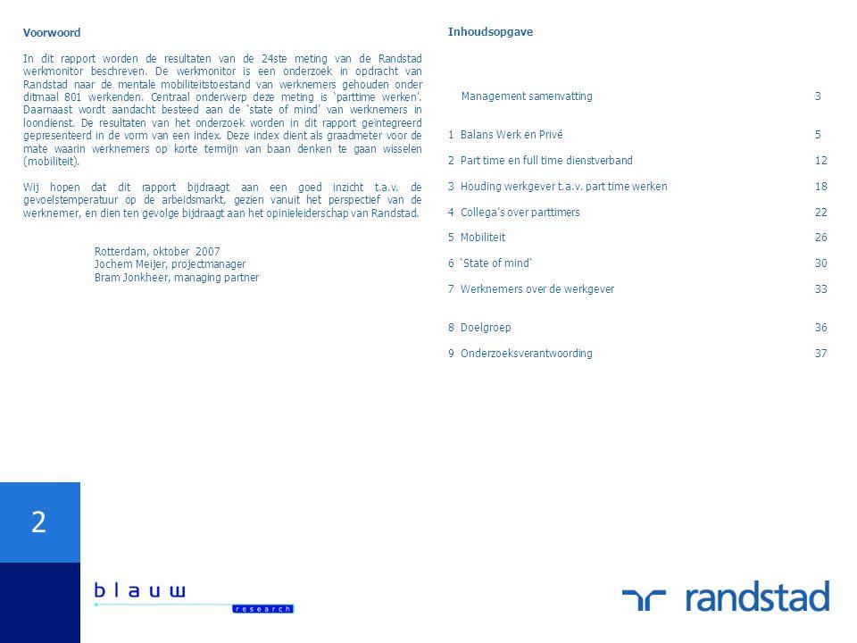 2 Voorwoord In dit rapport worden de resultaten van de 24ste meting van de Randstad werkmonitor beschreven. De werkmonitor is een onderzoek in opdrach