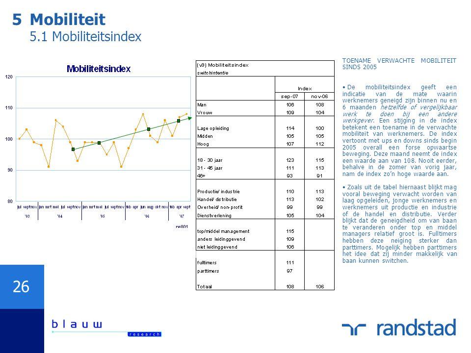 26 5Mobiliteit 5.1 Mobiliteitsindex TOENAME VERWACHTE MOBILITEIT SINDS 2005 De mobiliteitsindex geeft een indicatie van de mate waarin werknemers gene