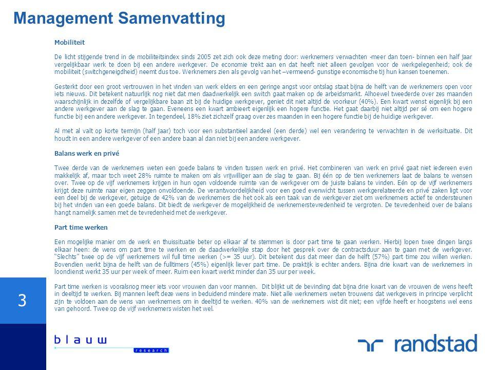 3 Management Samenvatting Mobiliteit De licht stijgende trend in de mobiliteitsindex sinds 2005 zet zich ook deze meting door: werknemers verwachten -