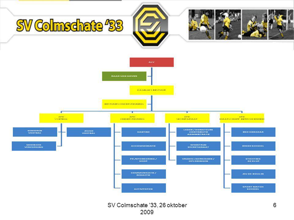 SV Colmschate 33, 26 oktober 2009 6