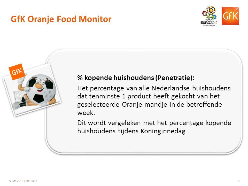 © GfK 2012 | Mei 20124 % kopende huishoudens (Penetratie): Het percentage van alle Nederlandse huishoudens dat tenminste 1 product heeft gekocht van het geselecteerde Oranje mandje in de betreffende week.