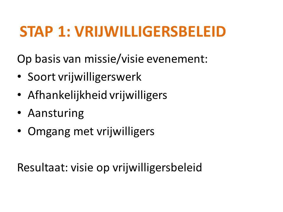 Op basis van missie/visie evenement: Soort vrijwilligerswerk Afhankelijkheid vrijwilligers Aansturing Omgang met vrijwilligers Resultaat: visie op vri