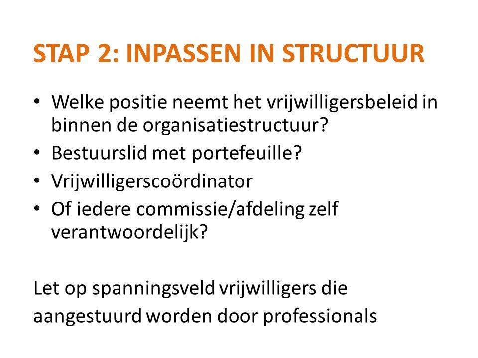 Welke positie neemt het vrijwilligersbeleid in binnen de organisatiestructuur? Bestuurslid met portefeuille? Vrijwilligerscoördinator Of iedere commis
