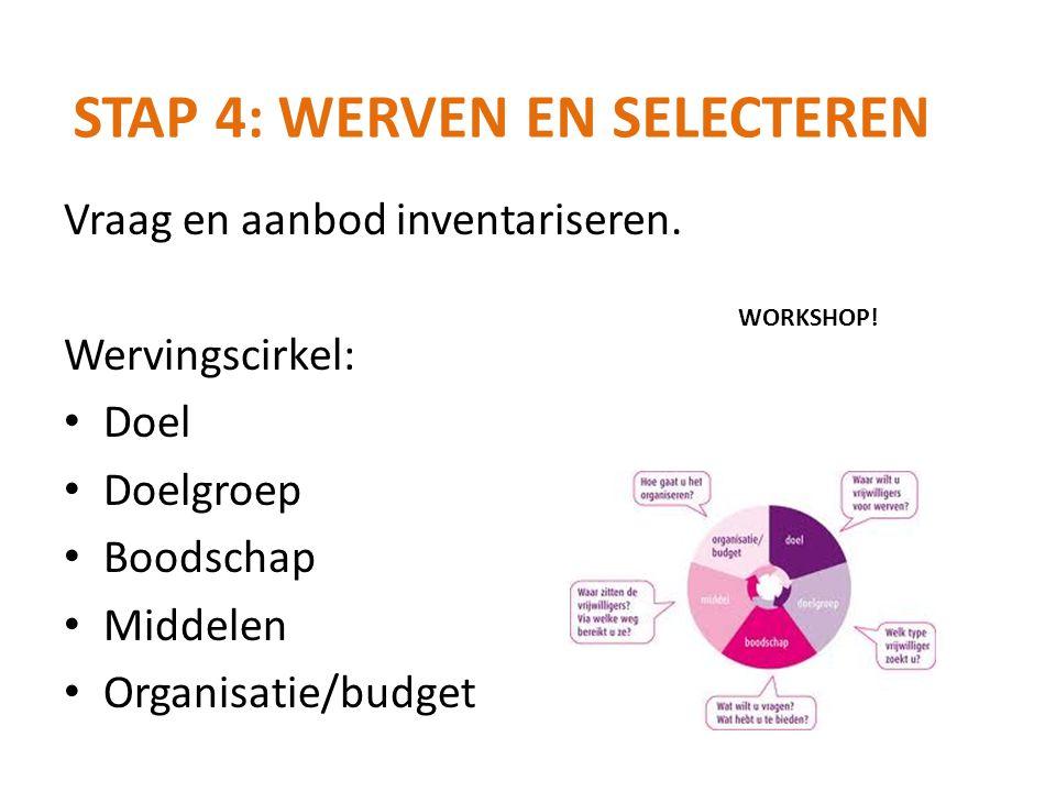 Vraag en aanbod inventariseren. Wervingscirkel: Doel Doelgroep Boodschap Middelen Organisatie/budget STAP 4: WERVEN EN SELECTEREN WORKSHOP!