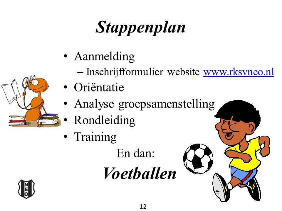 Stappenplan Aanmelding – Inschrijfformulier website www.rksvneo.nlwww.rksvneo.nl Oriëntatie Analyse groepsamenstelling Rondleiding Training En dan: Vo