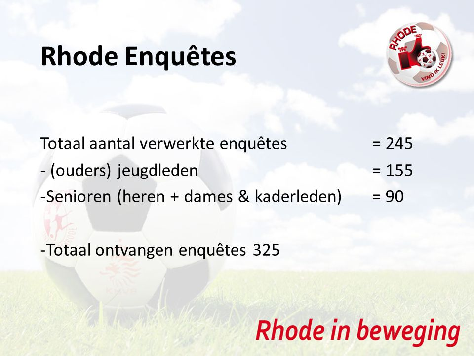 Rhode Enquêtes Totaal aantal verwerkte enquêtes = 245 - (ouders) jeugdleden= 155 -Senioren (heren + dames & kaderleden)= 90 -Totaal ontvangen enquêtes 325