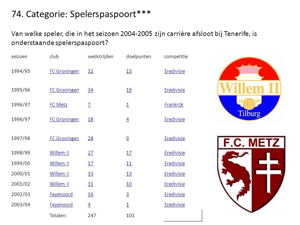 74. Categorie: Spelerspaspoort*** Van welke speler, die in het seizoen 2004-2005 zijn carrière afsloot bij Tenerife, is onderstaande spelerspaspoort?
