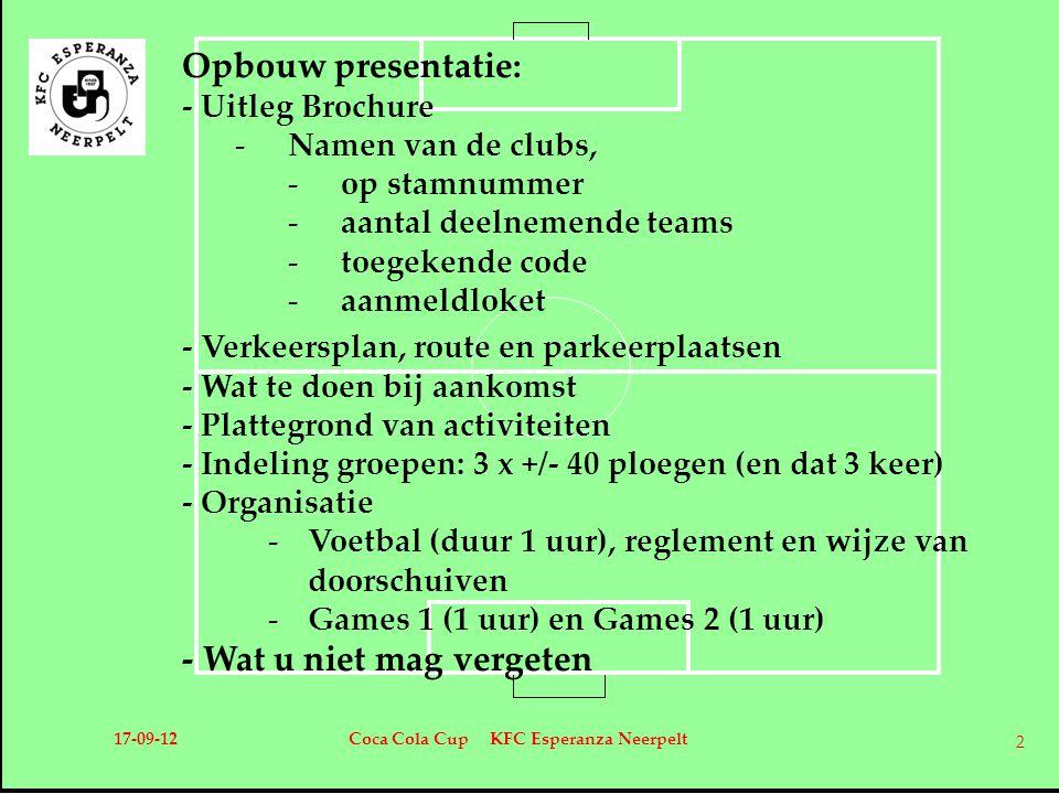 Opbouw presentatie: - Uitleg Brochure -Namen van de clubs, -op stamnummer -aantal deelnemende teams -toegekende code -aanmeldloket - Verkeersplan, rou